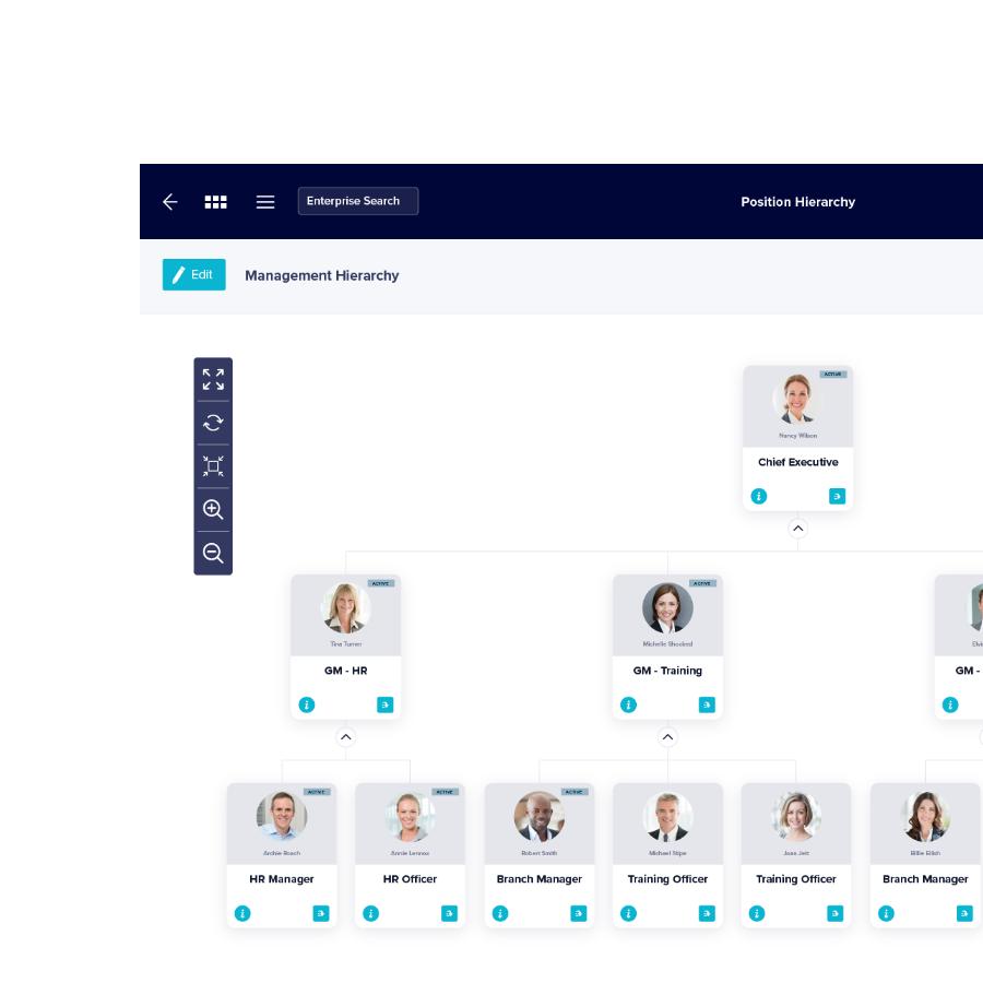 Organisation Management - TechnologyOne